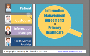 Infographic_IMA_Patient_Records_Image