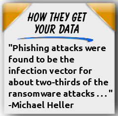 How_They_Get_Your_Data_Phishing