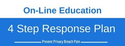 4 Step Response Plan