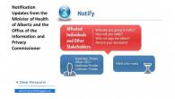 mandatory privacy breach notification