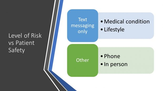 text messaging risks
