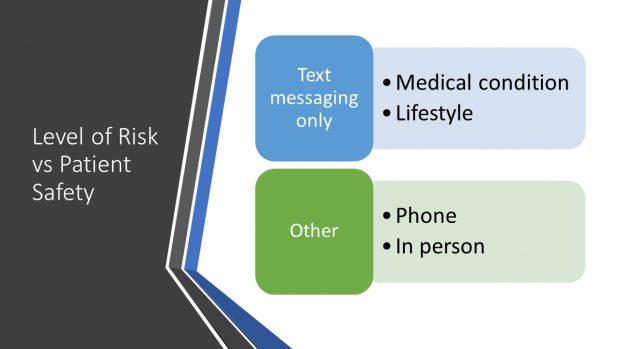 text messaging risks