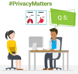 Privacy Awareness Quiz