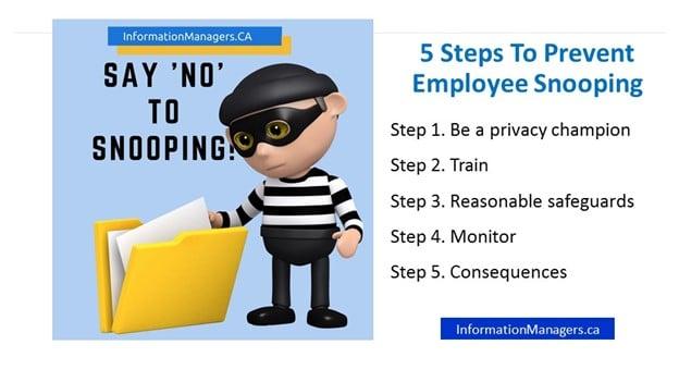 prevent employee snooping