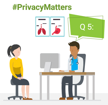 Data Privacy Day Privacy Awareness Quiz